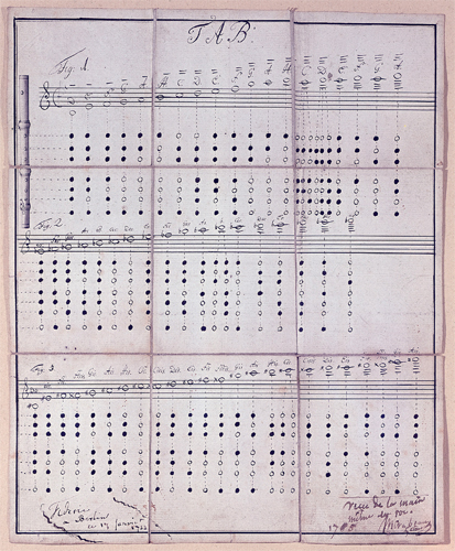 Fingering chart by Johann Joachim Quantz with proprietary notices by Frederic II, 1753, and Mirebrau L'Ainé, 1785